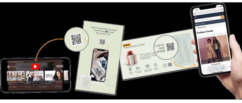 Figital offline+online direct mail